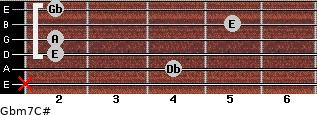 Gbm7/C# for guitar on frets x, 4, 2, 2, 5, 2