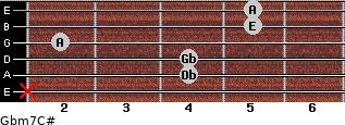 Gbm7/C# for guitar on frets x, 4, 4, 2, 5, 5