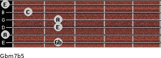 Gbm7b5 for guitar on frets 2, 0, 2, 2, 1, 0