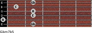 Gbm7b5 for guitar on frets 2, 0, 2, 2, 1, 2