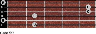 Gbm7b5 for guitar on frets 2, 0, 2, 5, 5, 0