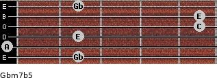 Gbm7b5 for guitar on frets 2, 0, 2, 5, 5, 2