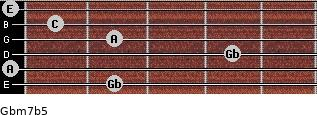 Gbm7b5 for guitar on frets 2, 0, 4, 2, 1, 0