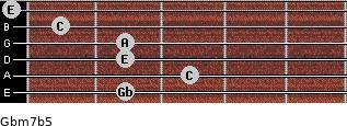 Gbm7b5 for guitar on frets 2, 3, 2, 2, 1, 0