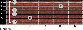 Gbm7b5 for guitar on frets 2, 3, 2, 2, 5, 2