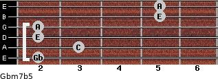 Gbm7b5 for guitar on frets 2, 3, 2, 2, 5, 5