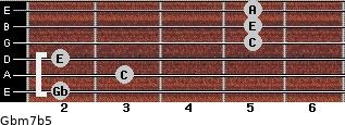 Gbm7b5 for guitar on frets 2, 3, 2, 5, 5, 5