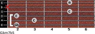 Gbm7b5 for guitar on frets 2, 3, 2, 5, x, 5