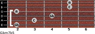 Gbm7b5 for guitar on frets 2, 3, 4, 2, 5, 5