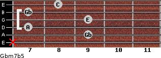 Gbm7b5 for guitar on frets x, 9, 7, 9, 7, 8