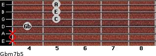 Gbm7b5 for guitar on frets x, x, 4, 5, 5, 5