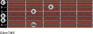 Gbm7#5 for guitar on frets 2, 0, 0, 2, 3, 0