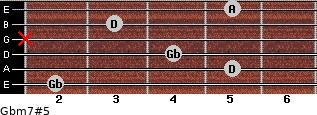 Gbm7#5 for guitar on frets 2, 5, 4, x, 3, 5