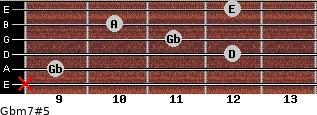 Gbm7#5 for guitar on frets x, 9, 12, 11, 10, 12