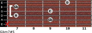Gbm7#5 for guitar on frets x, 9, 7, 9, 7, 10