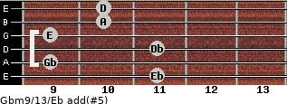 Gbm9/13/Eb add(#5) guitar chord