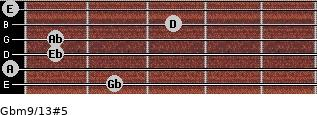 Gbm9/13#5 for guitar on frets 2, 0, 1, 1, 3, 0
