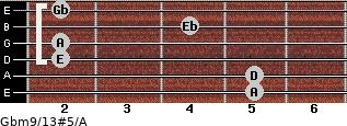 Gbm9/13#5/A for guitar on frets 5, 5, 2, 2, 4, 2
