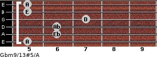 Gbm9/13#5/A for guitar on frets 5, 6, 6, 7, 5, 5