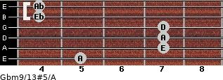 Gbm9/13#5/A for guitar on frets 5, 7, 7, 7, 4, 4