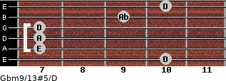 Gbm9/13#5/D for guitar on frets 10, 7, 7, 7, 9, 10