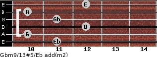 Gbm9/13#5/Eb add(m2) guitar chord
