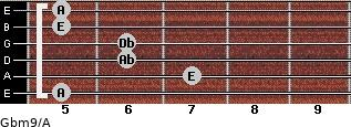 Gbm9/A for guitar on frets 5, 7, 6, 6, 5, 5