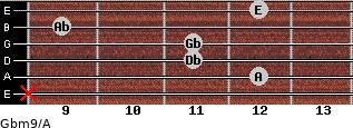 Gbm9/A for guitar on frets x, 12, 11, 11, 9, 12