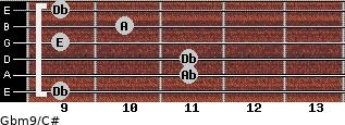 Gbm9/C# for guitar on frets 9, 11, 11, 9, 10, 9
