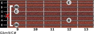 Gbm9/C# for guitar on frets 9, 12, x, 9, 9, 12