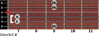 Gbm9/C# for guitar on frets 9, 7, 7, x, 9, 9