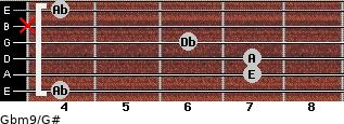 Gbm9/G# for guitar on frets 4, 7, 7, 6, x, 4