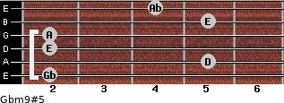 Gbm9#5 for guitar on frets 2, 5, 2, 2, 5, 4