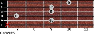 Gbm9#5 for guitar on frets x, 9, 7, 9, 9, 10