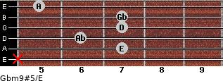 Gbm9#5/E for guitar on frets x, 7, 6, 7, 7, 5