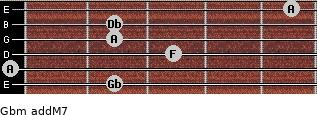 Gbm(addM7) for guitar on frets 2, 0, 3, 2, 2, 5