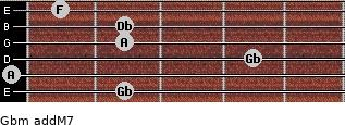 Gbm(addM7) for guitar on frets 2, 0, 4, 2, 2, 1