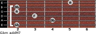 Gbm(addM7) for guitar on frets 2, 4, 3, 2, 2, 5