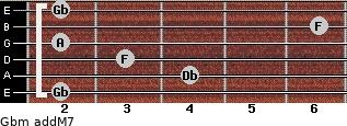 Gbm(addM7) for guitar on frets 2, 4, 3, 2, 6, 2