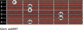 Gbm(addM7) for guitar on frets 2, 4, 4, 2, 2, 1