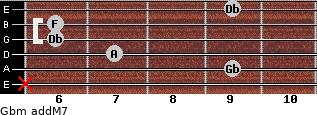 Gbm(addM7) for guitar on frets x, 9, 7, 6, 6, 9