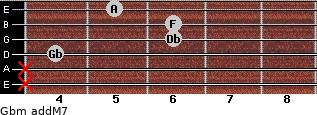 Gbm(addM7) for guitar on frets x, x, 4, 6, 6, 5