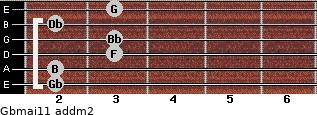 Gbmaj11 add(m2) guitar chord
