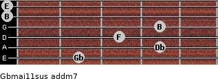 Gbmaj11sus add(m7) guitar chord
