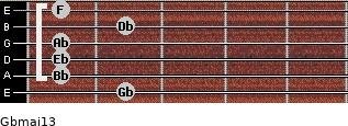Gbmaj13 for guitar on frets 2, 1, 1, 1, 2, 1