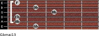 Gbmaj13 for guitar on frets 2, 1, 1, 3, 2, 1