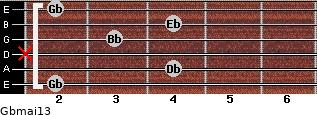 Gbmaj13 for guitar on frets 2, 4, x, 3, 4, 2
