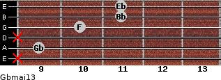 Gbmaj13 for guitar on frets x, 9, x, 10, 11, 11
