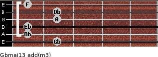 Gbmaj13 add(m3) guitar chord