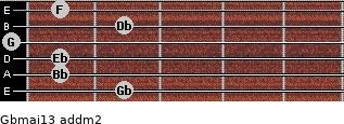 Gbmaj13 add(m2) guitar chord